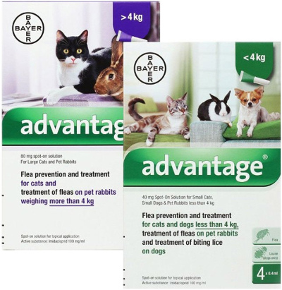 Rabbit Advantage Other Imidacloprid Based Products